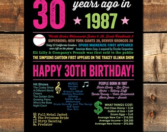 1987 Sign, 1987, 30 year old birthday, 30th Birthday for Her, Born in 1987, 30th Birthday,  30th Birthday Gift, INSTANT DOWNLOAD