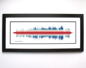 Annie's Song  - Song and Music Art -  Print, Framed Print, or Canvas - Country/Folk