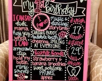 First Birthday Milestone Chalk Board
