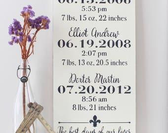 Important Date Sign, Custom Date Sign, Childrens Birthdate Sign, Birth Stats Sign, Date Sign, Wood Wall Art, Custom Wood Sign