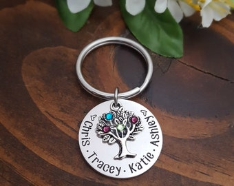 Personalized Keychain Gifts For Mom | Family Tree Keychain | Gifts For Grandma | Mom Keychain | Birthstone Keychains For Mom | Gift For Mom