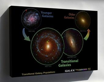Canvas 24x36; Transitional Galaxy Populations; Galaxy Evolution