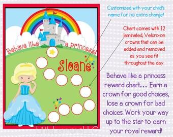 princess star chart