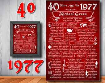 40th Birthday Chalk Gift, 1977 Chalkboard Poster, 40th Ruby Gift Banner, Red 40th Birthday Gift, Personalized Printable Digital file (#460)