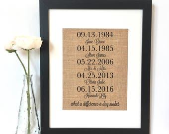 What a difference a day makes personalized Burlap Print // Personalized Gift