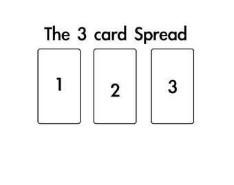 3 Question Tarot Reading (Etsy Message)