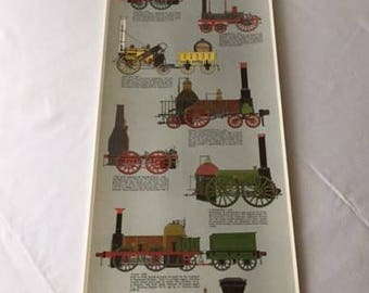 Vintage Locomotive Poster printed in Sweden by III Tre Trycare, Old Trains, Old Locomotives