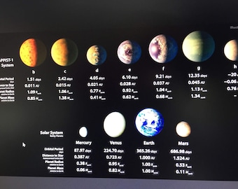XL Set Size, 7 Newly Discovered Planets, The Trappist-1 Deep Space Galaxy System