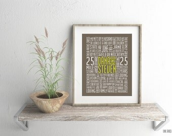 Anniversary Typography Print 8x10 Couples Custom Word Art Subway Art