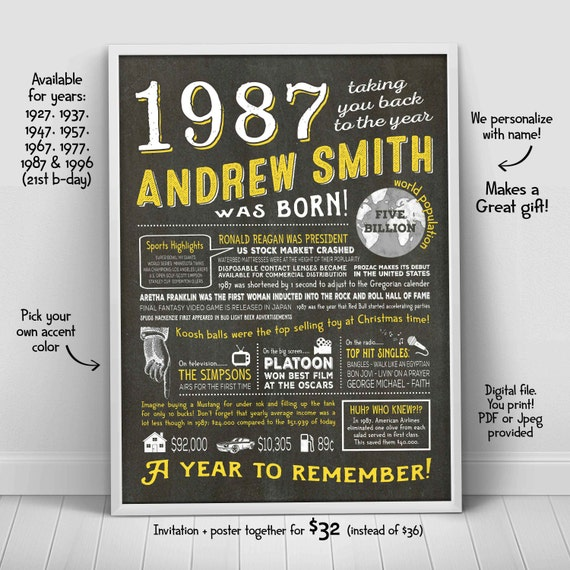 50th birthday invitation for men cheers beers 50th birthday invitation 50th beer invitation surprise party chalkboard u print - Surprise 50th Birthday Party Invitations