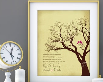 Voice Print 1st First Anniversary Gift for Husband for Wife