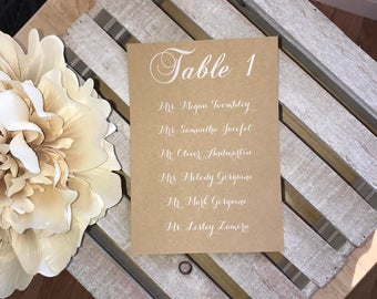 Wedding table assignment – Etsy