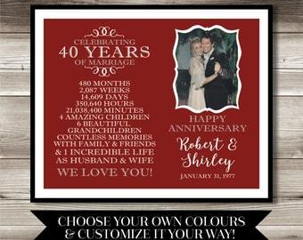 40 Year Anniversary Photo Gift; Digital print; 40th Anniversary; present; gift; Personalized; milestone; keepsake gift; ruby anniversary