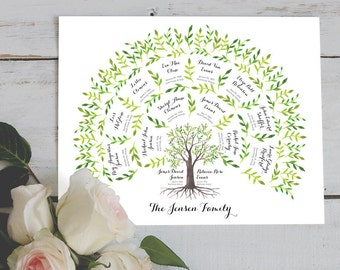 Geneology Family Tree Chart - 3 Generations - Watercolor