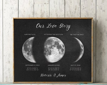 moon phase print - custom coordinates - our love story - couples gift - special dates sign- moon print - moon artwork - latitude longitude