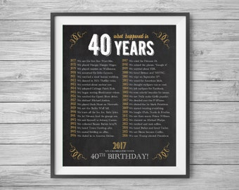 40th Birthday Printable 8x10 and 16x20 Party Sign Supplies, What Happened in 40 Years Timeline, Instant Digital Download, DIY Print at Home