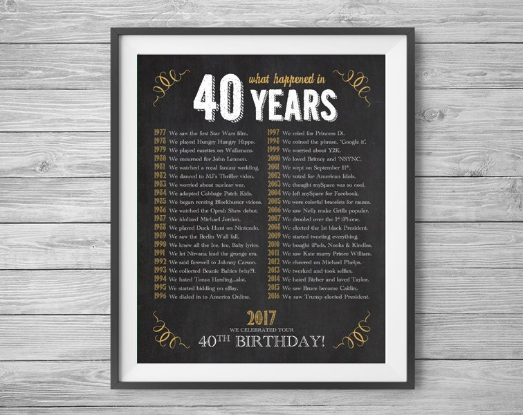 Gratifying image inside 40th birthday signs printable