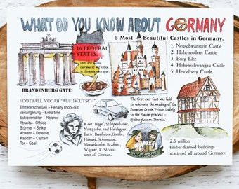 "Postcard ""What do you know about Germany"""