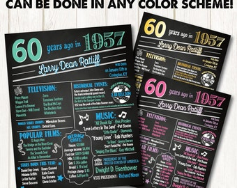 60th Birthday Poster. 60th Birthday Chalkboard. 60th Anniversary Poster. Digital OR Printed Poster. 60th Birthday Banner. 60th Birthday Gift