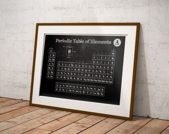 periodic table wall art etsy. Black Bedroom Furniture Sets. Home Design Ideas