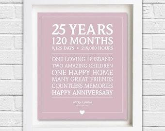 25th Anniversary Gift; Personalized Anniversary; Custom Anniversary Present; Gift for Him/Her; Digital Print; 25 Years; Wedding Anniversary