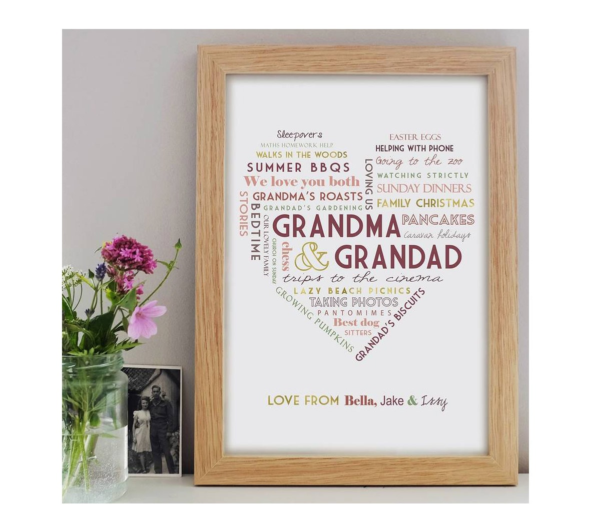 Personalised Grandparent Print | Custom Wall Decor | Wall Art ...