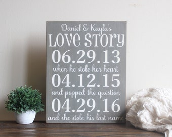 Love Story Sign, Couples date sign, personalized wedding, important date sign, bridal shower gift, special dates sign, personal wedding gift