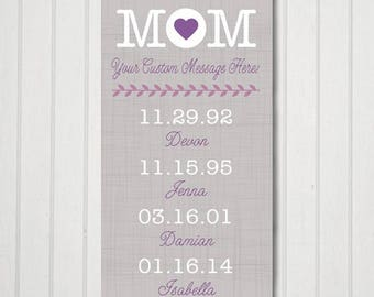 Personalized Mom Canvas Print, Custom Mom Canvas Print, Mom Canvas Print with Names and Dates