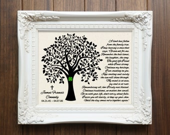 Memory Tree Canvas Sign, Remembrance Gift, Grief Prayer, Irish Remembrance, Grandmother Remembrance Gift, Mom Remembrance, Dad Remembrance