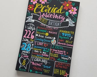 1st Birthday Chalkboard - Hand Painted - Blackboard