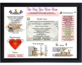 Personalised 90th Birthday Gift - Framed - What happened the day you were born in 1927? FREE UK SHIPPING!