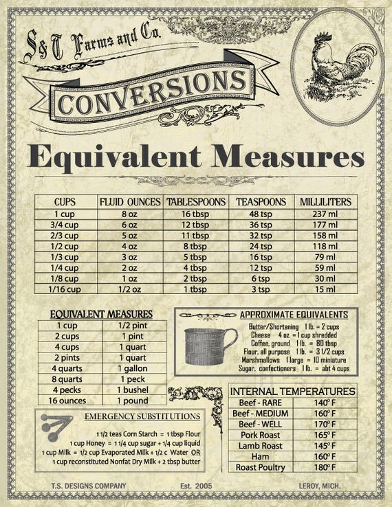 Vintage Equivalent Measures and Conversions