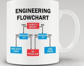 Funny novelty coffee mug Vintage - Engineering flowchart, engineer gift