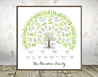 Family Tree - Traditional Family Tree - Watercolor