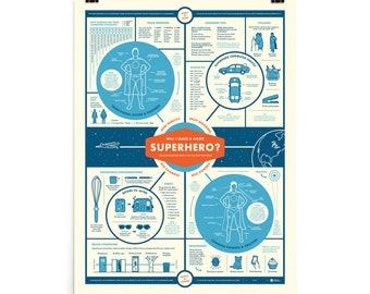 Will I Make A Good Superhero? - Art Print