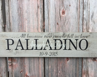 Personalized Last Name Signs - Custom Wood Signs - Established Date - Great Christmas Gifts - Anniversary Gift - Home Decor - Rustic Decor