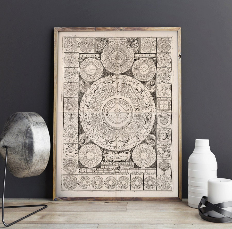 Celestial Map Of The Universe 1693 Astronomy Art Print