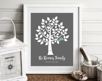 Christmas Gift for Mom, Family Tree Gift, Gift for Wife, Personalized Christmas Gift, Family Tree Print, Family Tree Wall Art, Family Name