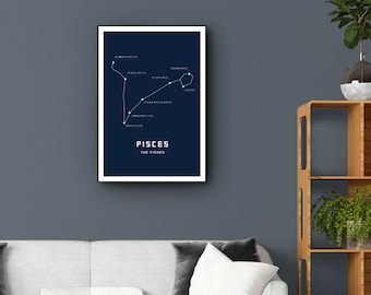 Pisces Astrology Print wall art. Choose either a rolled prints or amazing float frame