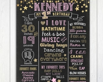 Twinkle  First Birthday Chalkboard,Girl 1st birthday, Little Star, Stars pink and gold glitter Chalkboard Poster,Board,PRINTABLE FILE