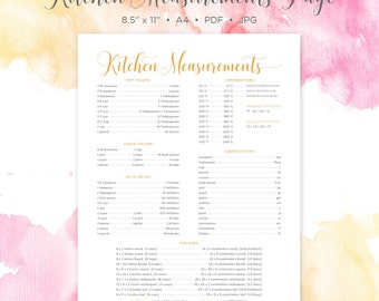 Kitchen Measurements | Kitchen Conversions | Kitchen Equivalents | Cooking Conversions | Conversion Chart | Kitchen Chart | Kitchen Decor