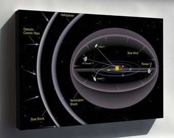 Canvas 16x24; Heliopause Graphic With Pioneer & Voyager Spacecraft Locations