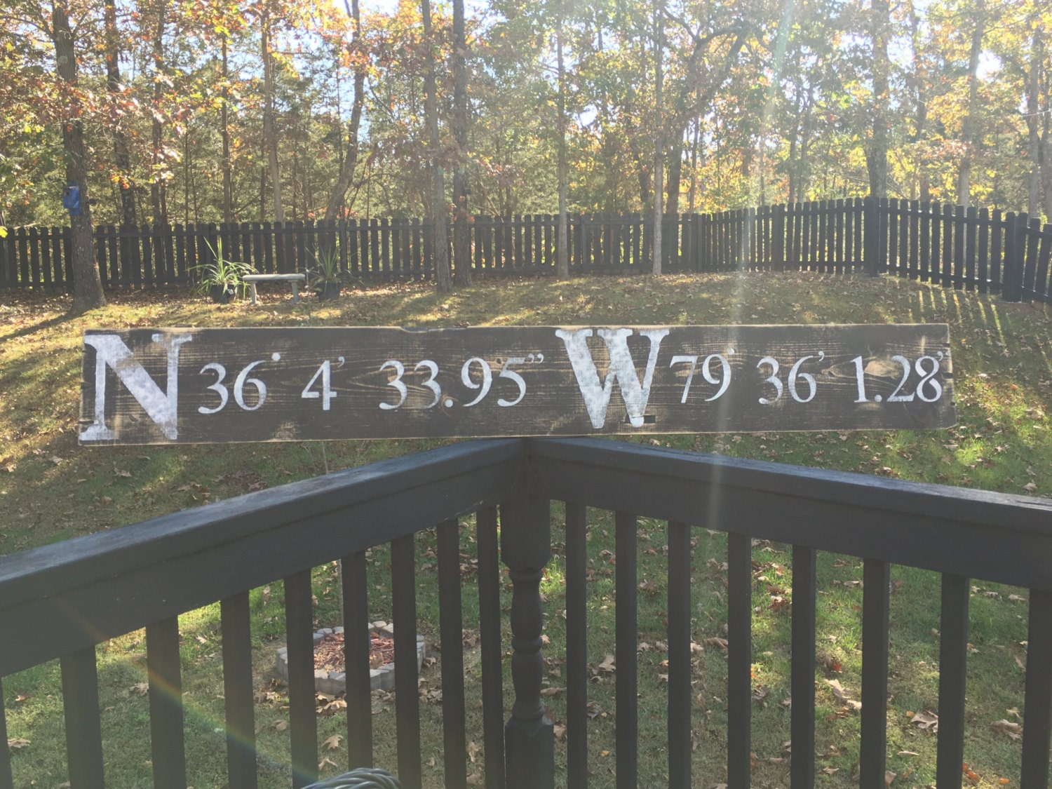 Latitude longitude signs, Latitude and longitude sign, Coordinates ...