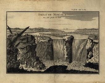 1755 Panorama of Niagara Falls on Canvas