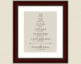 43rd Wedding Anniversary Gift For Parents 43 Year Anniversary 40th Anniversary Gift For Parents Wedding Gift Ideas Engagement Gift Idea 9th