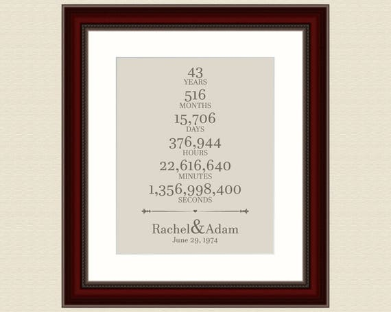 43rd Wedding Anniversary Gifts: 43rd Wedding Anniversary Gift For Parents 43 Year Anniversary