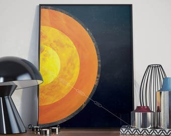 The Layers of Planet Earth, from Crust, Mantle, Outer Core to Inner Core. Poster Print Wall Art Home Décor