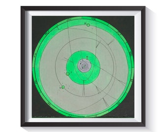Zodiac Retro Astronomy Map of Solar System Lime Green Planets Map MidCentury Science Wall Art