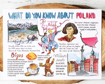 "Postcard ""What do you know about Poland"""