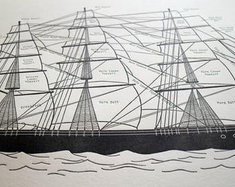 Clipper Ship Sail Chart, Letterpress Printed Wall Art
